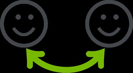 Satisfaction Guarantee Smiley Faces